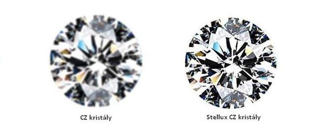 CZ-Stellux kristályos ékszerek